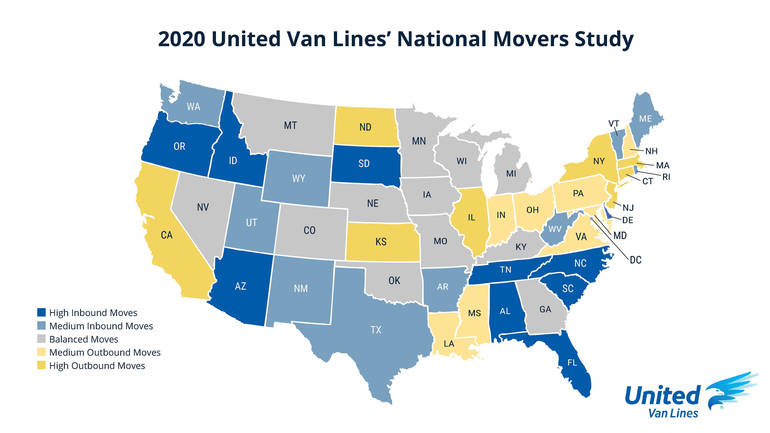 New Jersey was the state with the most outbound moves, reports United Van Lines in its annual Migration Study.
