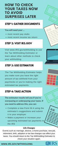 New IRS Tax Withholding Estimator Helps Workers with Self