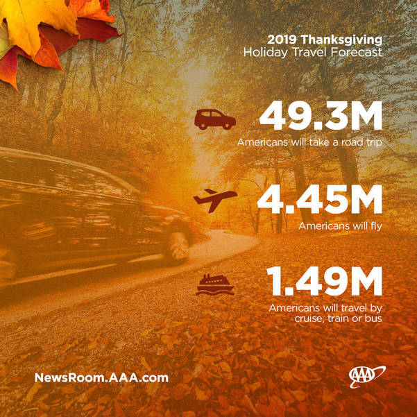 Thanksgiving-Travel-Forecast-Graphics_Modes of Travel.png