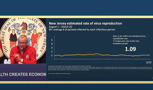 Murphy: Don't Expect More Easing of Restrictions with COVID Variants on the Rise