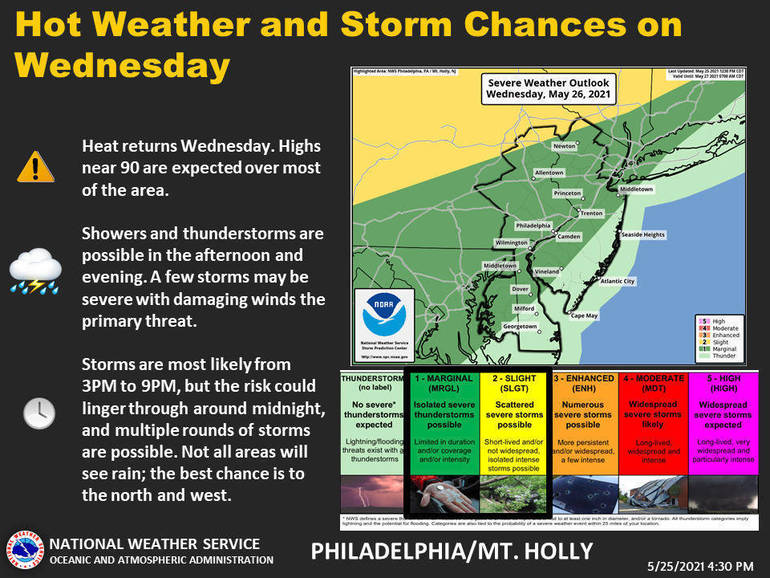 Chance for Heavy Thunderstorms Tonight