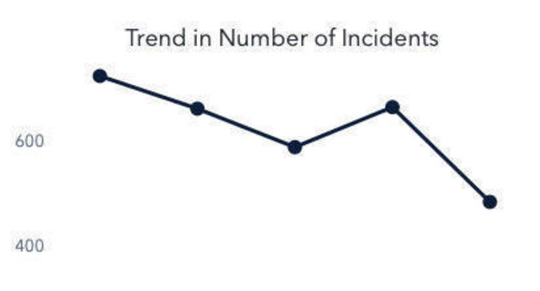 New State Data Reveals Number of Police Use-Of-Force Incidents in Montclair
