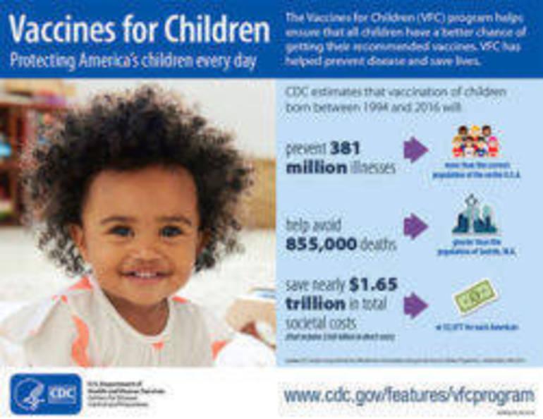 Vaccines-for-Children-infographic-250x193.jpg