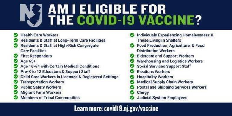 Murphy Reports 4 Million Vaccines Administered, Expands Eligibility, Rolls Back Restrictions on Group Gatherings.