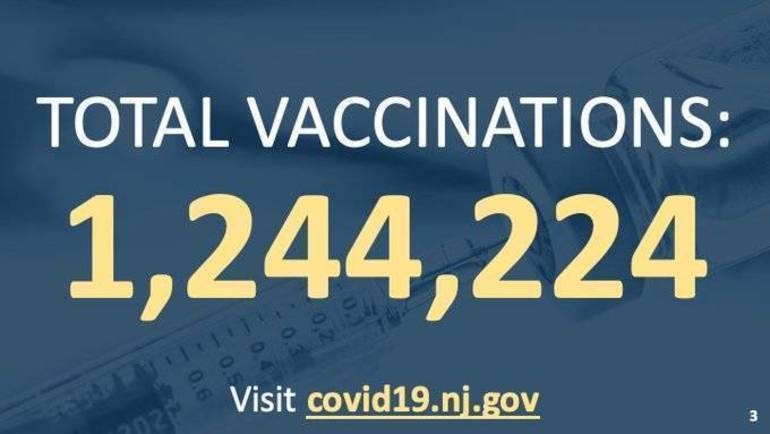 Vaccinations 2-12-21.jpg