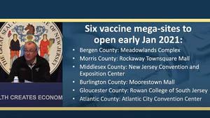 Carousel image 85f68877b080e5b67b55 70c74005b2ac494d2cf9 vaccine mega sites