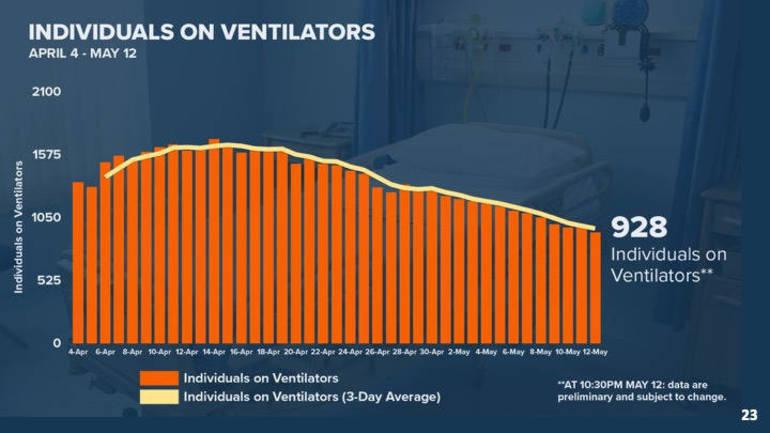 Ventilators 5-13-20.png