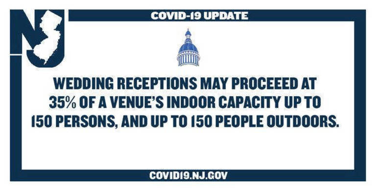 Gov. Murphy Says 'I Do' to Increasing Capacity at Weddings